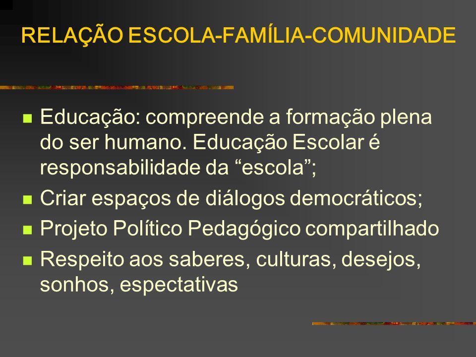 RELAÇÃO ESCOLA-FAMÍLIA-COMUNIDADE Educação: compreende a formação plena do ser humano. Educação Escolar é responsabilidade da escola; Criar espaços de