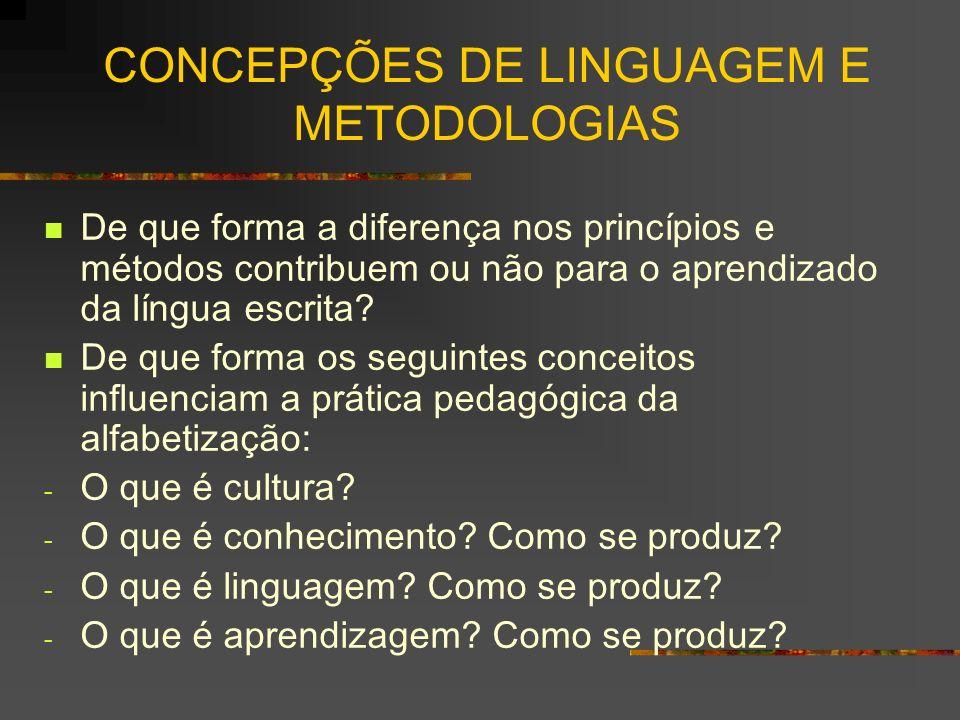CONCEPÇÕES DE LINGUAGEM E METODOLOGIAS De que forma a diferença nos princípios e métodos contribuem ou não para o aprendizado da língua escrita? De qu
