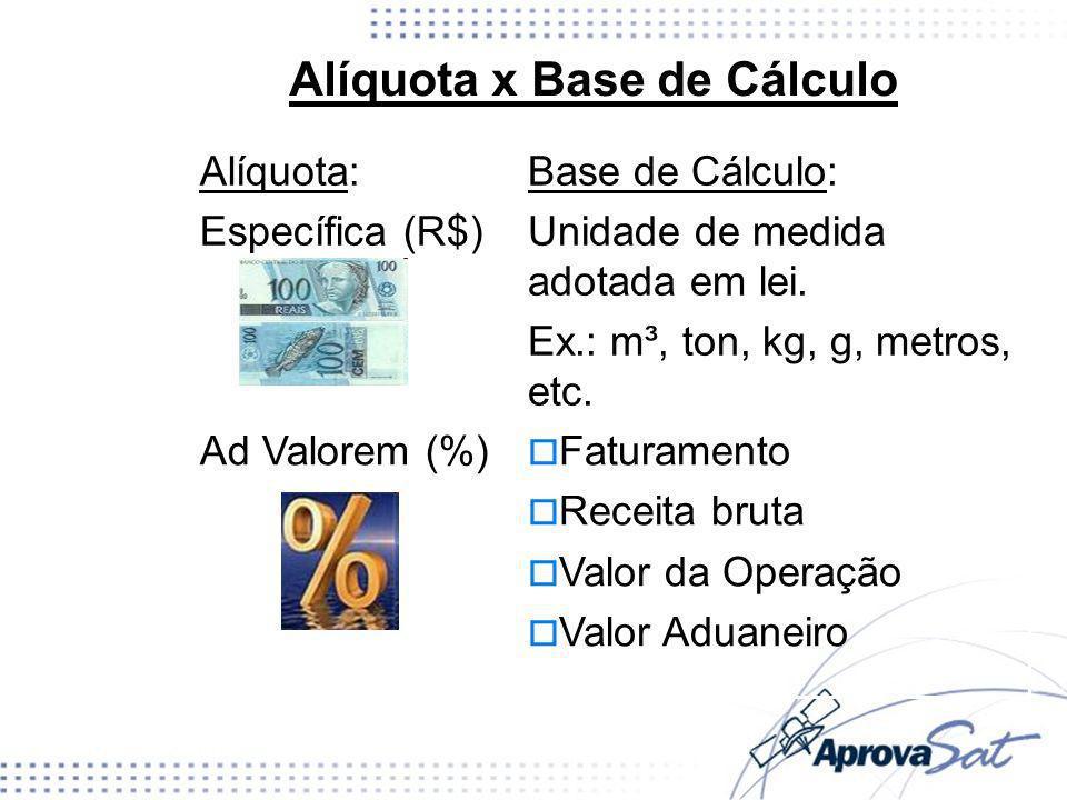 Alíquota x Base de Cálculo Faturamento Receita bruta Valor da Operação Valor Aduaneiro Ad Valorem (%) Base de Cálculo: Unidade de medida adotada em le