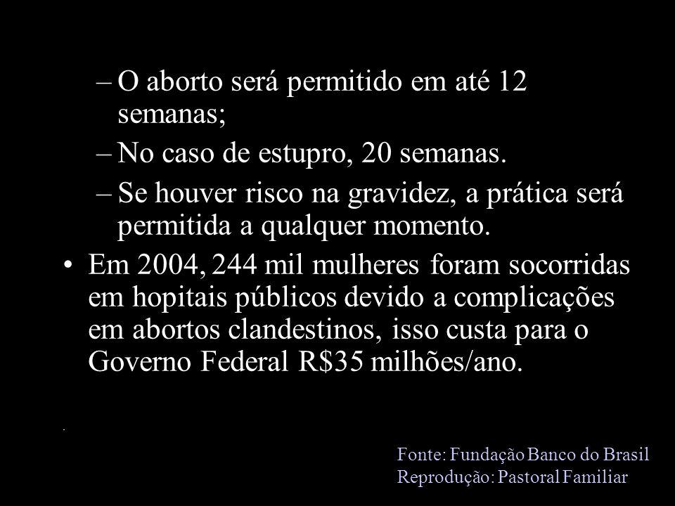 Dados Estatísticos No Brasil, a quantidade de aborto passa de 1,4 milhões/ano, isso equivale a 31%, mesmo sendo ilegal. Nos EUA, o índice é de 25%, na