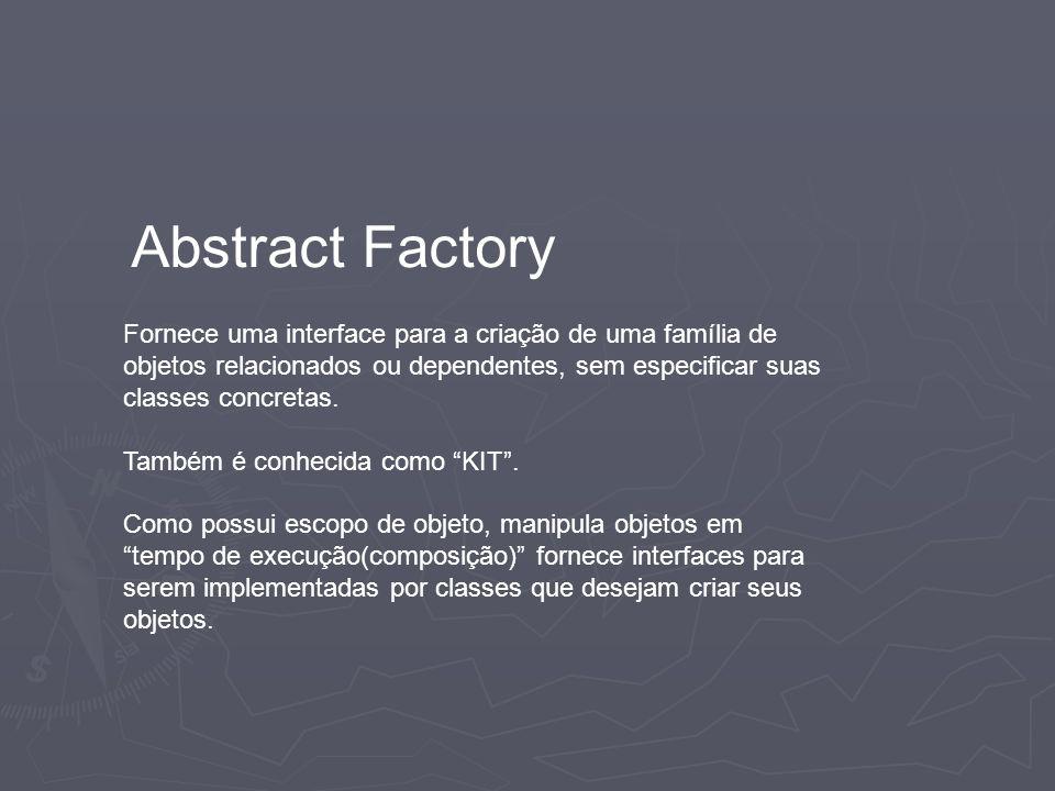 Abstract Factory Fornece uma interface para a criação de uma família de objetos relacionados ou dependentes, sem especificar suas classes concretas. T