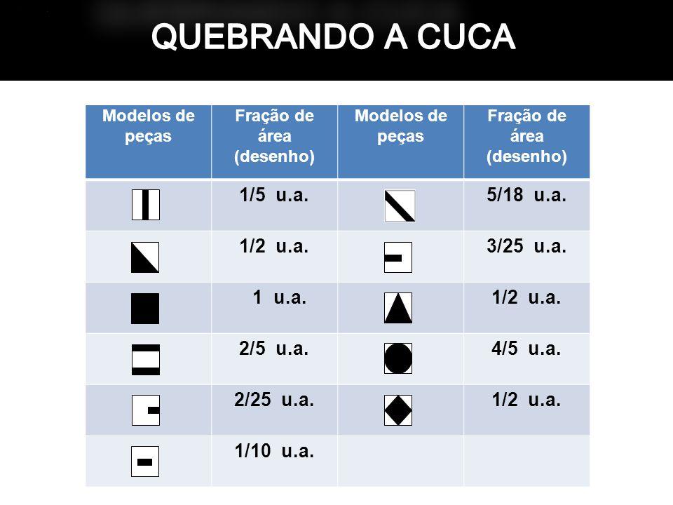 Modelos de peças Fração de área (desenho) Modelos de peças Fração de área (desenho) 1/5 u.a.5/18 u.a. 1/2 u.a.3/25 u.a. 1 u.a.1/2 u.a. 2/5 u.a.4/5 u.a