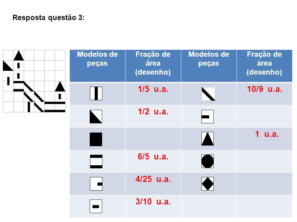 Resposta questão 3: Modelos de peças Fração de área (desenho) Modelos de peças Fração de área (desenho) 2/5 u.a.5/6 u.a.