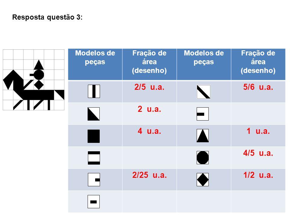 Resposta questão 3: Modelos de peças Fração de área (desenho) Modelos de peças Fração de área (desenho) 2/5 u.a.5/6 u.a. 2 u.a. 4 u.a.1 u.a. 4/5 u.a.