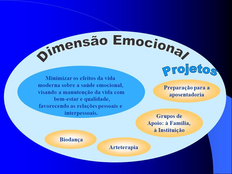Minimizar os efeitos da vida moderna sobre a saúde emocional, visando a manutenção da vida com bem-estar e qualidade, favorecendo as relações pessoais