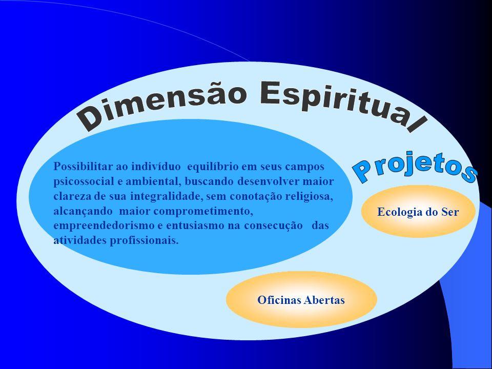Ecologia do Ser Oficinas Abertas Possibilitar ao indivíduo equilíbrio em seus campos psicossocial e ambiental, buscando desenvolver maior clareza de s