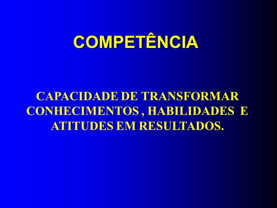 CAPACIDADE DE TRANSFORMAR CONHECIMENTOS, HABILIDADES E ATITUDES EM RESULTADOS. COMPETÊNCIA