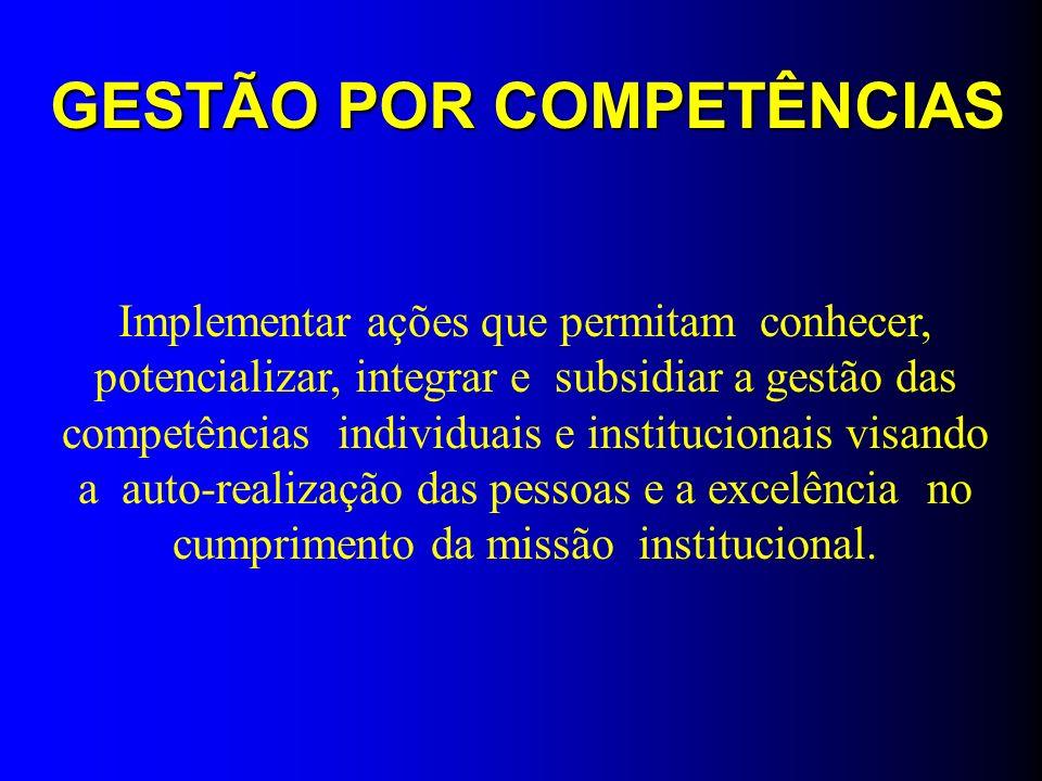 Implementar ações que permitam conhecer, potencializar, integrar e subsidiar a gestão das competências individuais e institucionais visando a auto-rea