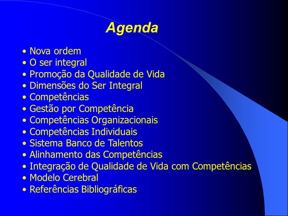Agenda Nova ordem O ser integral Promoção da Qualidade de Vida Dimensões do Ser Integral Competências Gestão por Competência Competências Organizacion