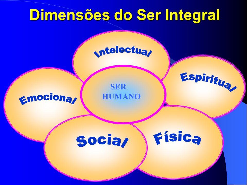 SER HUMANO Dimensões do Ser Integral