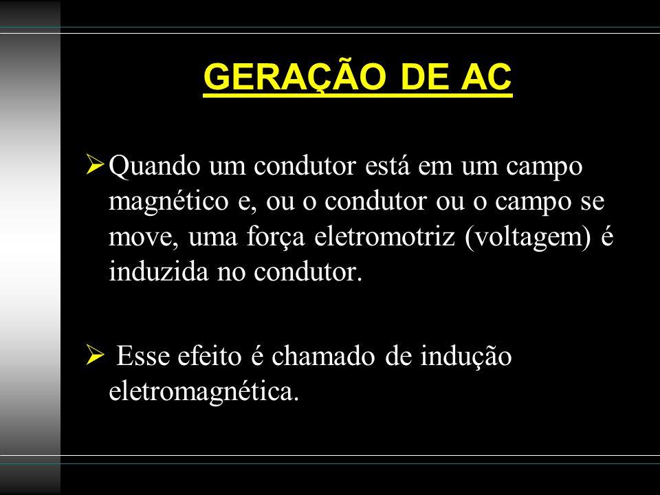 GERAÇÃO DE AC Quando um condutor está em um campo magnético e, ou o condutor ou o campo se move, uma força eletromotriz (voltagem) é induzida no condu