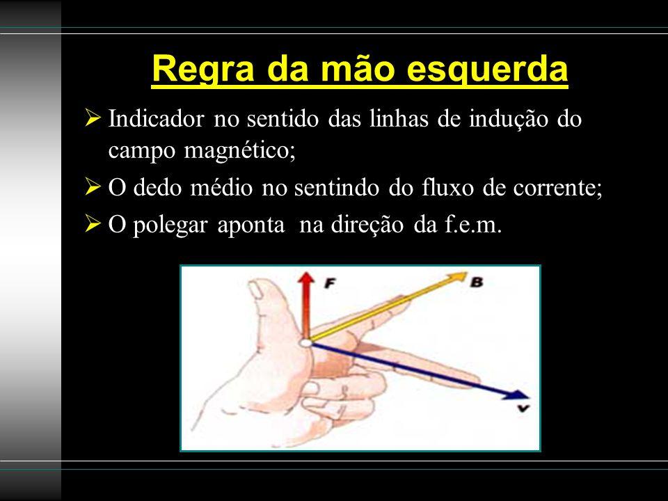 Regra da mão esquerda Indicador no sentido das linhas de indução do campo magnético; O dedo médio no sentindo do fluxo de corrente; O polegar aponta n