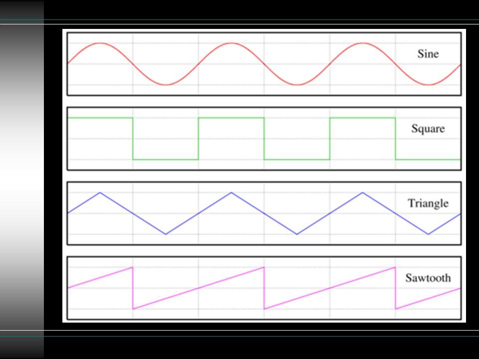 Geradores de corrente Alternada O gerador elétrico é um mecanismo que transforma energia mecânica, química ou outra forma de energia em energia elétrica.