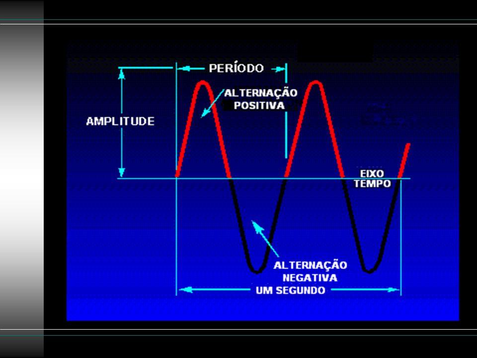 Freqüência È o número de ciclos de por segundo; A freqüência de AC é medida em Hertz (Hz).