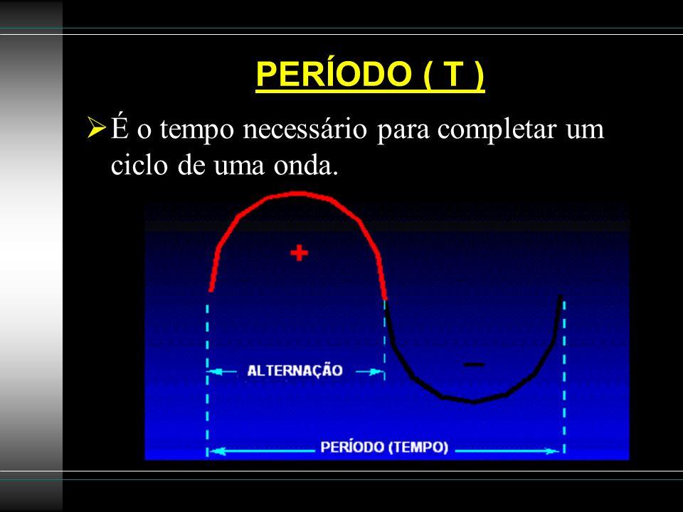 COMPRIMENTO DE ONDA É a distância que a onda cobre durante um período Representado por λ (Lambda )