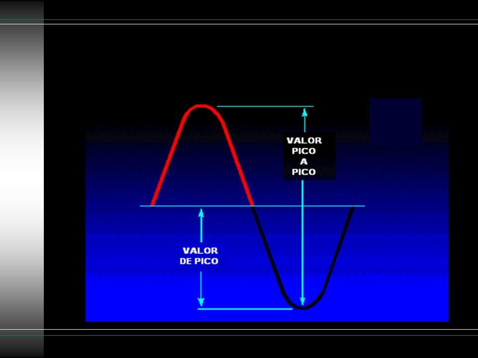 Regra da mão esquerda Indicador no sentido das linhas de indução do campo magnético; O dedo médio no sentindo do fluxo de corrente; O polegar aponta na direção da f.e.m.