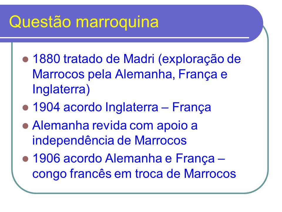 Questão marroquina 1880 tratado de Madri (exploração de Marrocos pela Alemanha, França e Inglaterra) 1904 acordo Inglaterra – França Alemanha revida c