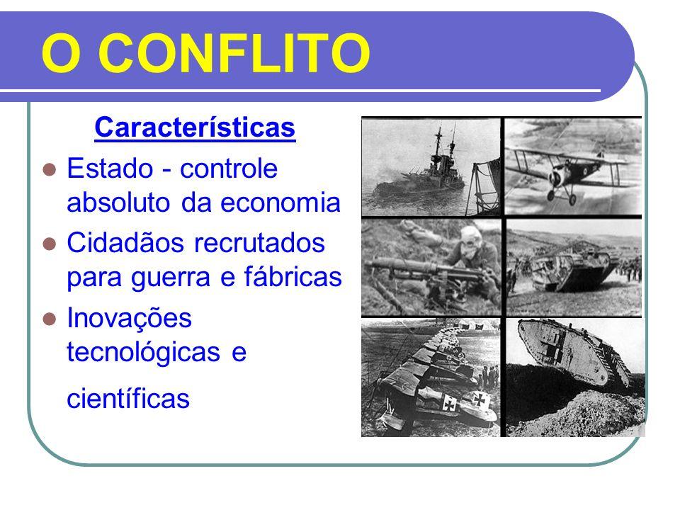 O CONFLITO Características Estado - controle absoluto da economia Cidadãos recrutados para guerra e fábricas Inovações tecnológicas e científicas