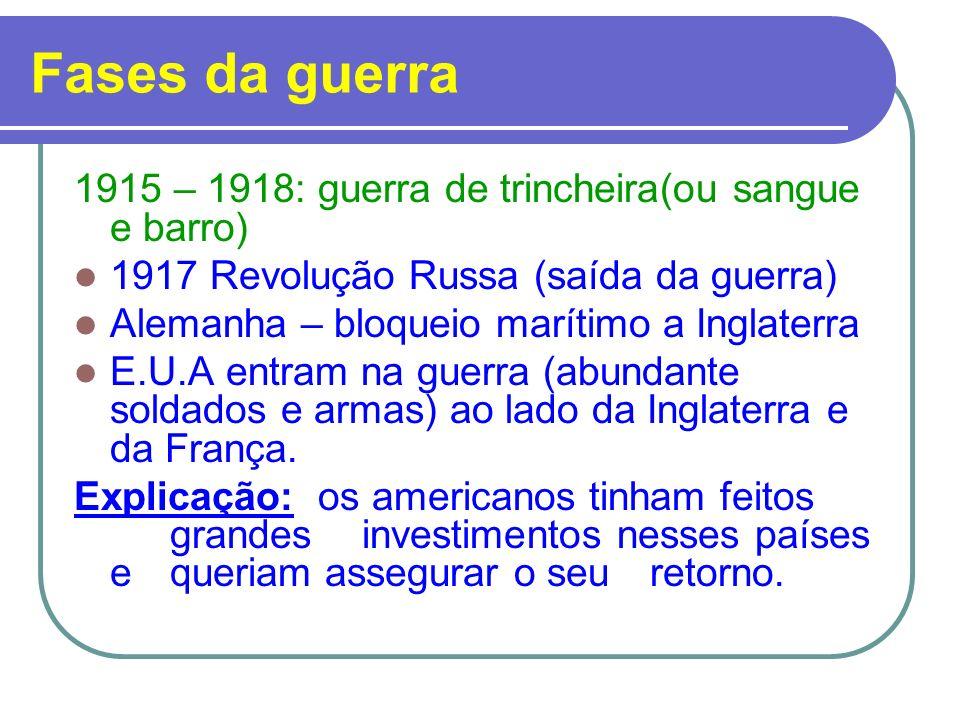 Fases da guerra 1915 – 1918: guerra de trincheira(ou sangue e barro) 1917 Revolução Russa (saída da guerra) Alemanha – bloqueio marítimo a Inglaterra