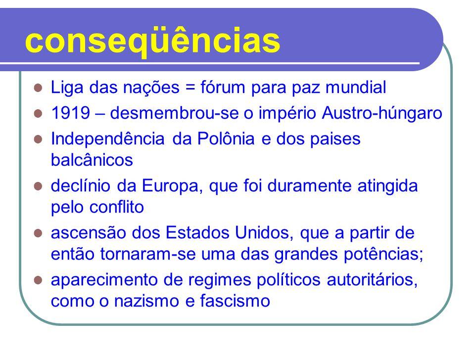 Liga das nações = fórum para paz mundial 1919 – desmembrou-se o império Austro-húngaro Independência da Polônia e dos paises balcânicos declínio da Eu
