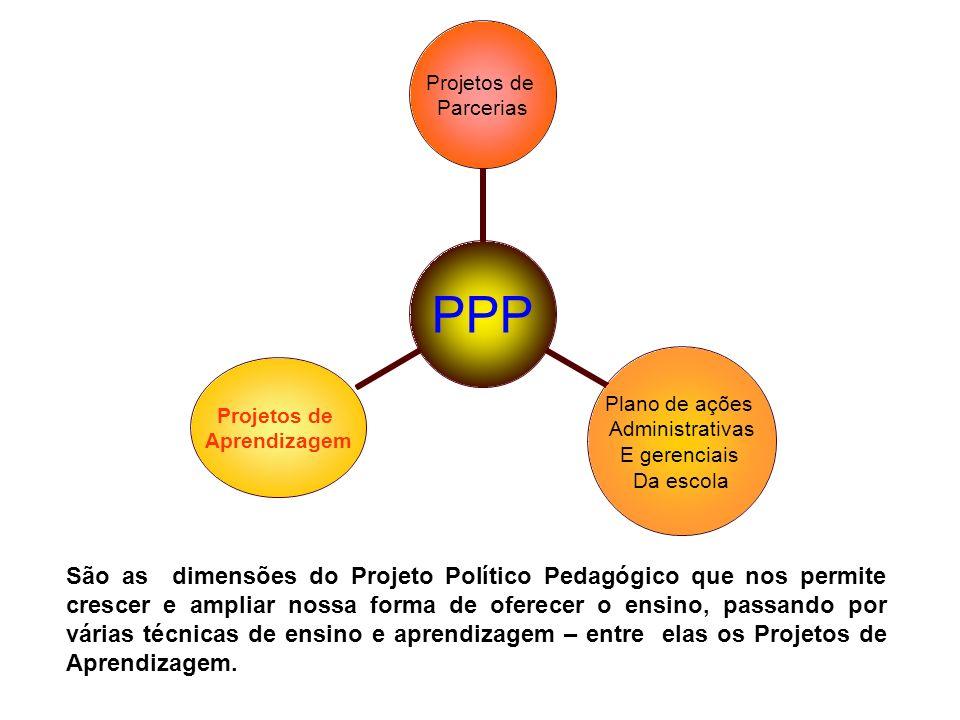 PPP Projetos de Parcerias Plano de ações Administrativas E gerenciais Da escola Projetos de Aprendizagem São as dimensões do Projeto Político Pedagógi