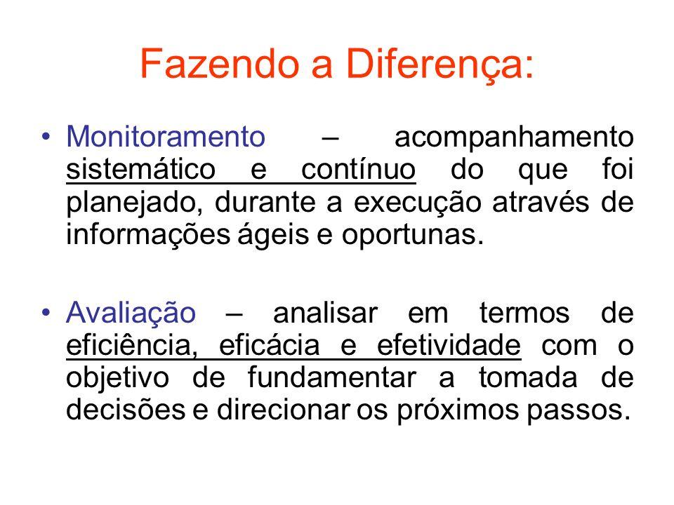 Fazendo a Diferença: Monitoramento – acompanhamento sistemático e contínuo do que foi planejado, durante a execução através de informações ágeis e opo