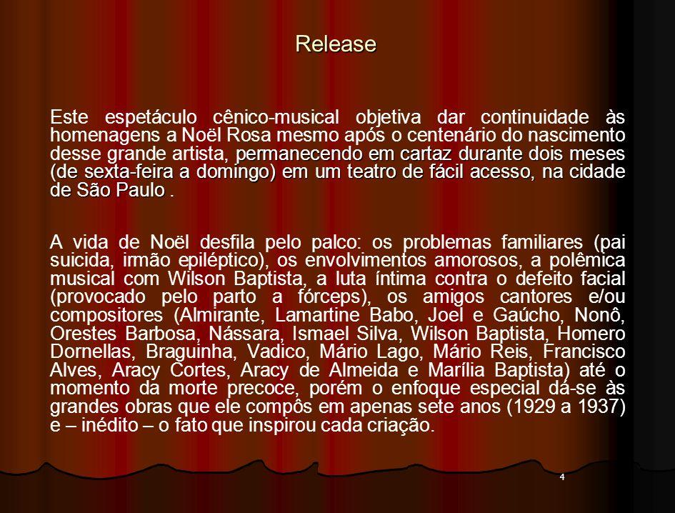 4 Release permanecendo em cartaz durante dois meses (de sexta-feira a domingo) em um teatro de fácil acesso, na cidade de São Paulo Este espetáculo cê