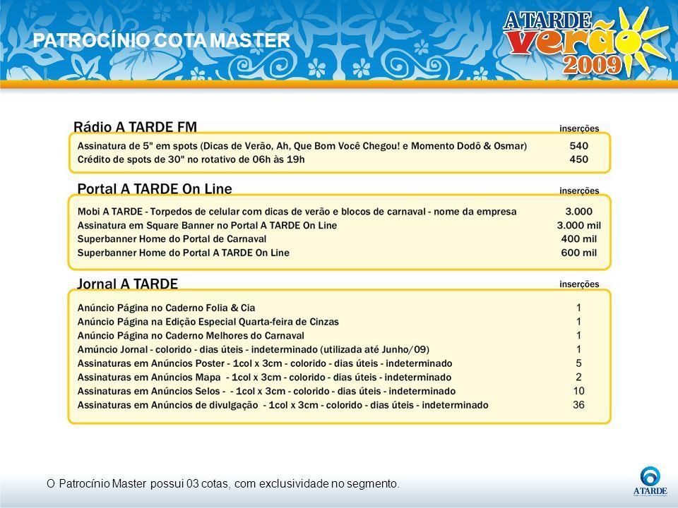PATROCÍNIO COTA MASTER O Patrocínio Master possui 03 cotas, com exclusividade no segmento.