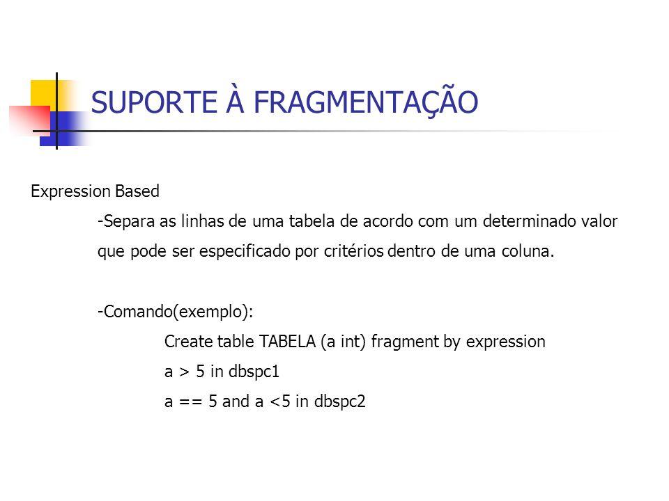 SUPORTE À FRAGMENTAÇÃO Round Robin -Coloca cada linha em um fragmento diferente, de maneira randômica e sequencial.
