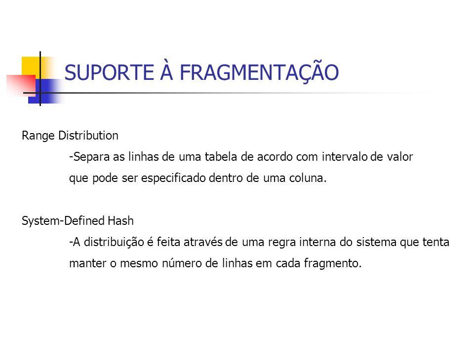 SUPORTE À FRAGMENTAÇÃO Hybrid -Combina dois esquemas de fragmentação.