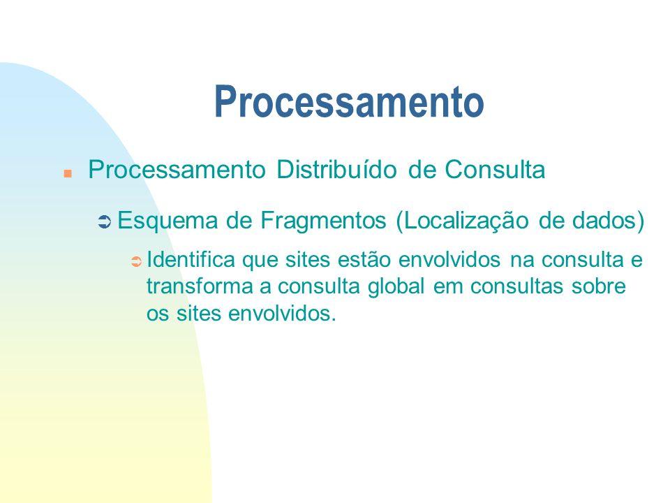 Processamento n Processamento Distribuído de Consulta Ü Esquema de Fragmentos (Localização de dados) Ü Identifica que sites estão envolvidos na consul