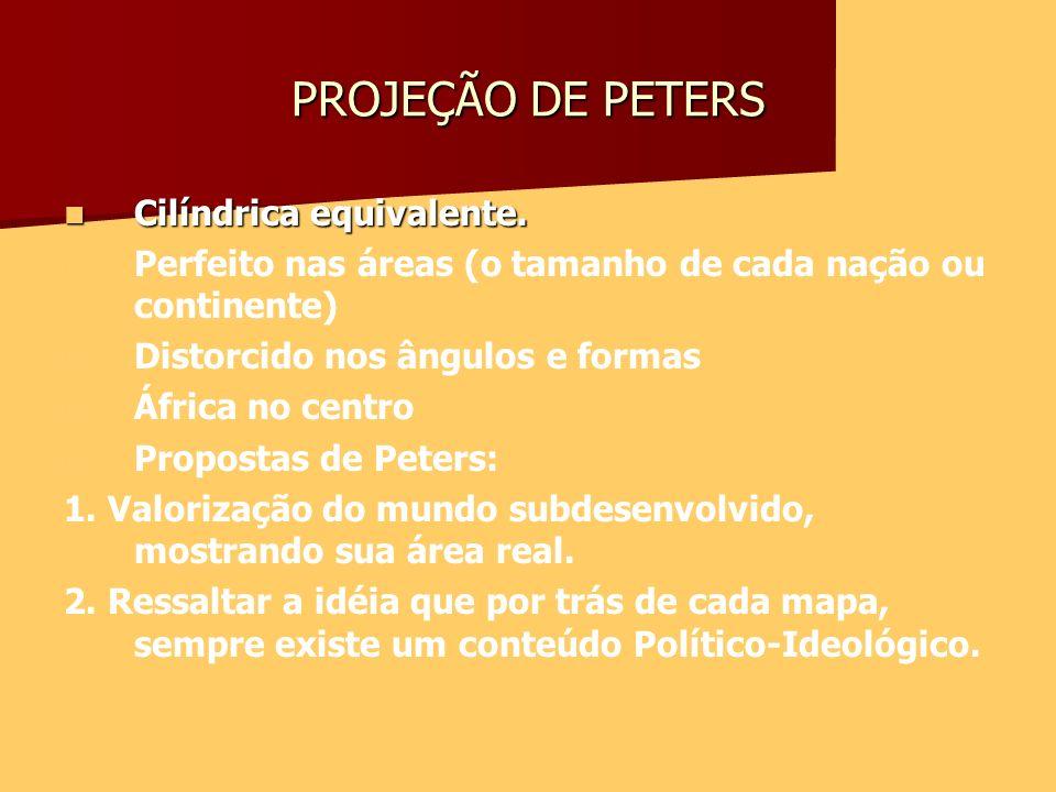 PROJEÇÃO DE PETERS Cilíndrica equivalente. Cilíndrica equivalente. Perfeito nas áreas (o tamanho de cada nação ou continente) Distorcido nos ângulos e