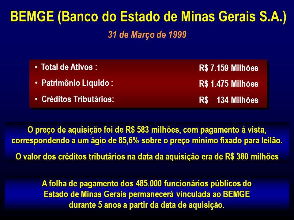 Total de Ativos em Março de 1999: R$ 54.545 milhões Retorno sobre o Patrimônio Líquido (ROE) 18,9% (Dez/98)18,6% / 72,9% (Mar/99) Lucro Líquido Consolidado R$ 880 milhões (1998)R$ 761 milhões (1º Trim./99) Aquisição do Banco do Estado de Minas Gerais S.A.