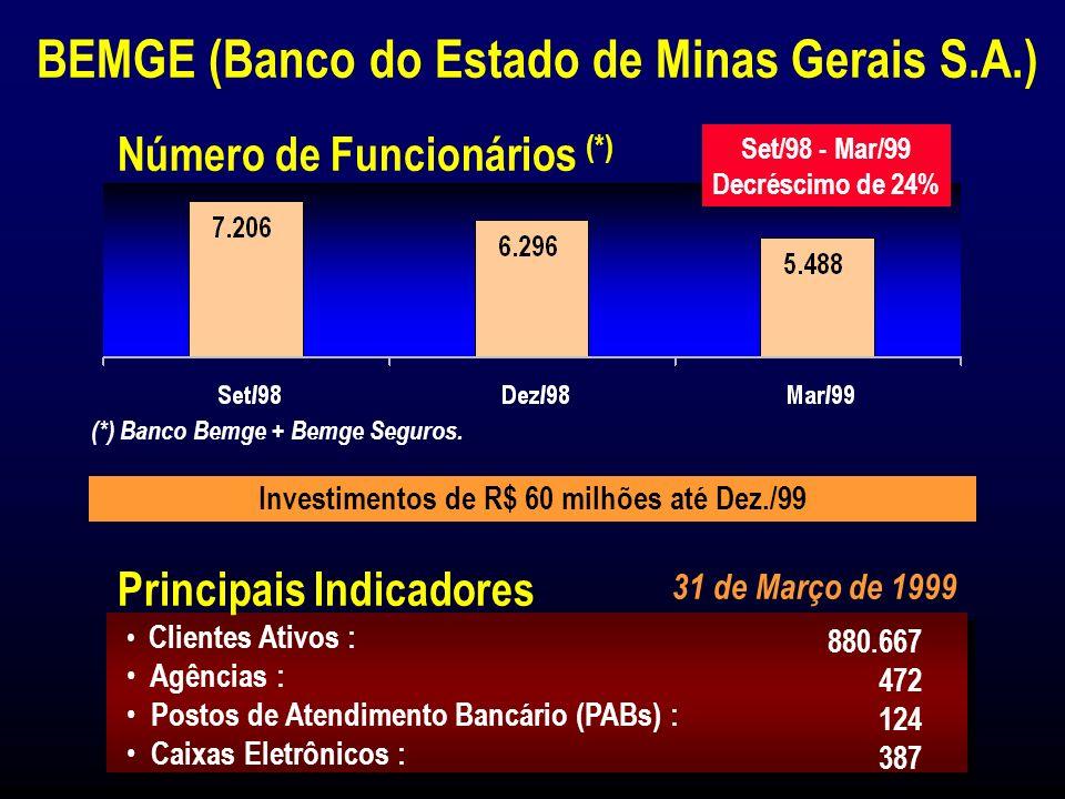 Total de Ativos : Patrimônio Líquido : Créditos Tributários: R$ 7.159 Milhões R$ 1.475 Milhões R$ 134 Milhões BEMGE (Banco do Estado de Minas Gerais S.A.) 31 de Março de 1999 O preço de aquisição foi de R$ 583 milhões, com pagamento à vista, correspondendo a um ágio de 85,6% sobre o preço mínimo fixado para leilão.