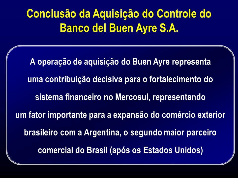 O Itaú Investiu US$ 213,5 milhões na aquisição do Banco del Buen Ayre S.A(BBA) Novembro de 1998 Total de Ativos em Março de 1999: R$ 54.545 milhões Retorno sobre o Patrimônio Líquido (ROE) 18,9% (Dez/98)18,6% / 72,9% (Mar/99) Lucro Líquido Consolidado R$ 880 milhões (1998)R$ 761 milhões (1º Trim./99) Aquisição do Banco do Estado de Minas Gerais S.A.