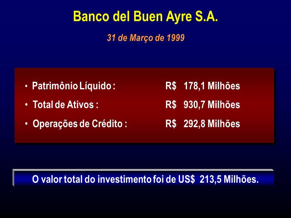 Conclusão da Aquisição do Controle do Banco del Buen Ayre S.A.