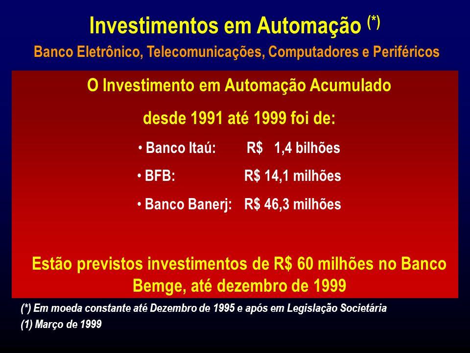 Investimentos em Automação (*) (*) Em moeda constante até Dezembro de 1995 e após em Legislação Societária R$ Milhões Banco Eletrônico, Telecomunicações, Computadores e Periféricos (1) Março de 1999