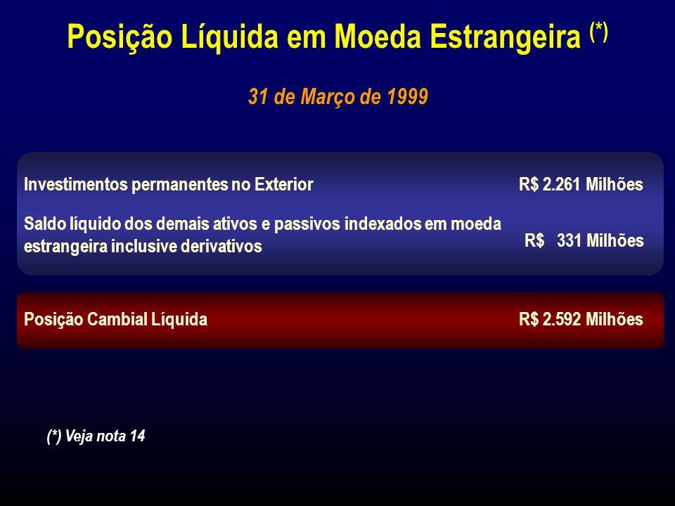 Atividades no Exterior 31 de Março de 1999 Atividades no Exterior 31 de Março de 1999 P.L.