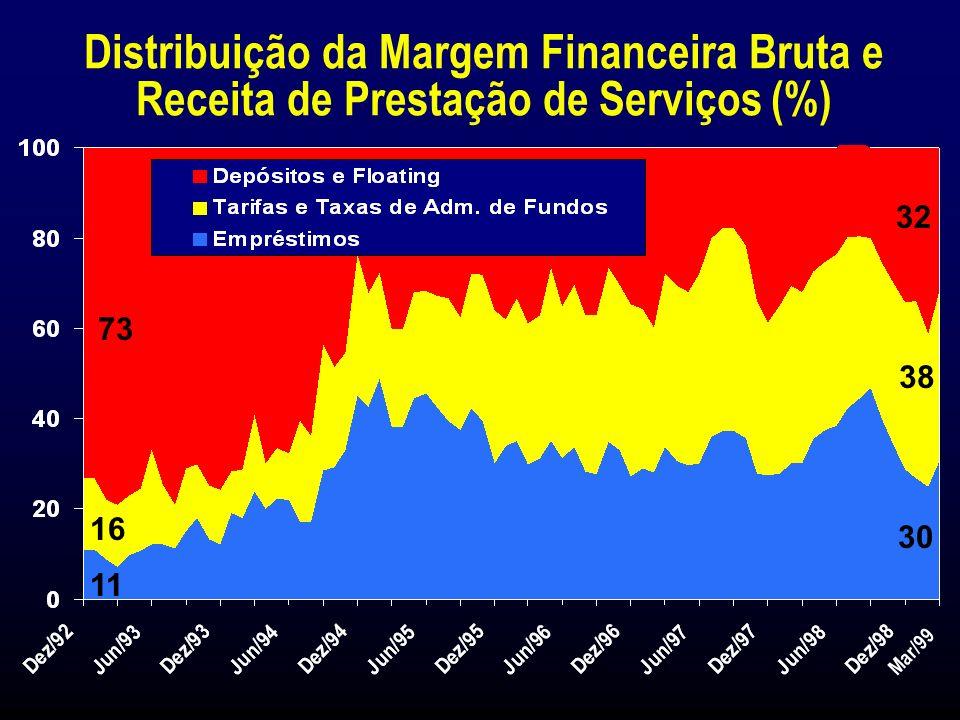 Valor de Mercado x Contábil Lucro / (Prejuízo) Não Realizado Aplicações em Depósitos Interfinanceiros Títulos, Valores Mobiliários e Derivativos Títulos e Valores Mobiliários Derivativos - Diferencial a receber/(pagar) Operações de Crédito Participação no Banco Português de Investimentos - SGPS S.A.