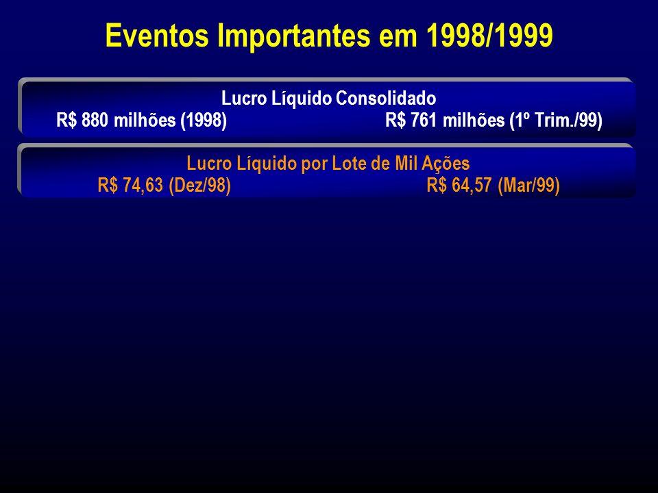 Trimestres de 1997 Trimestres de 1998 Trim.