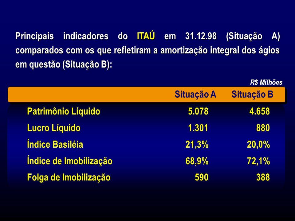O procedimento adotado no ITAÚ CONSOLIDADO foi EXTREMAMENTE CONSERVADOR, considerando as perspectivas de resultados futuros dos investimentos adquiridos e, como consequência reduziu o patrimônio líquido consolidado em 31 de dezembro de 1998 e o resultado consolidado do exercício findo naquela data em R$ 420.607 mil, líquido dos efeitos tributários.