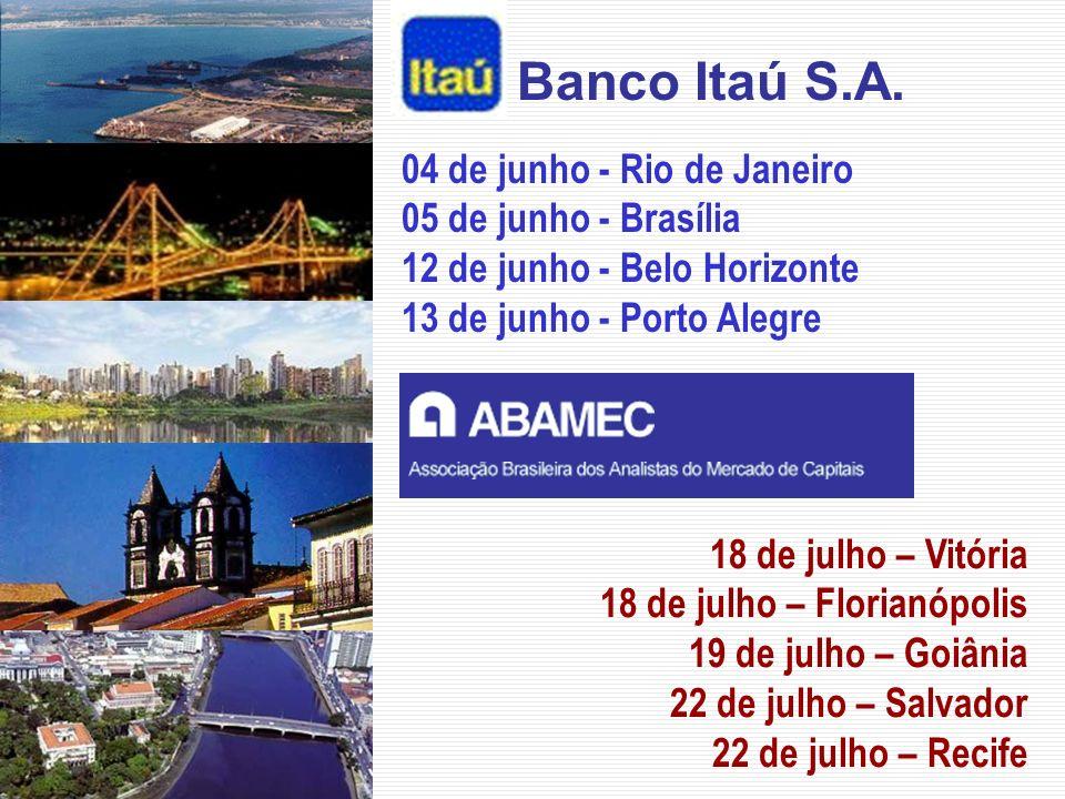 50 Cartões de Crédito Market Share por Faturamento (%) Itaucard Credicard Bradesco Banco do Brasil Unibanco 9,7% n.d.