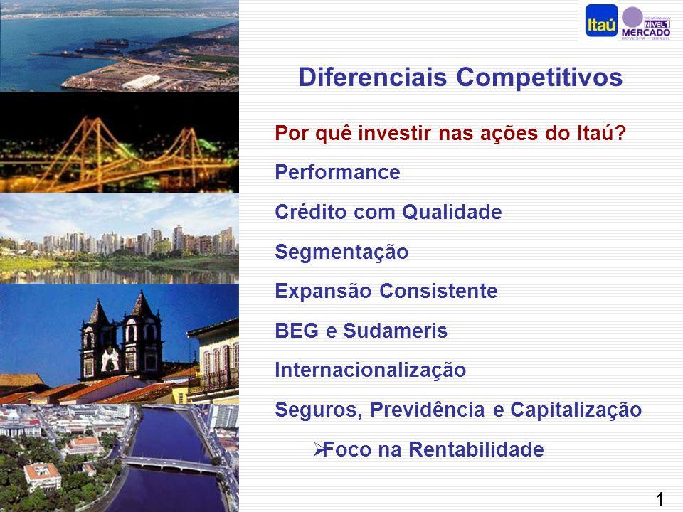 11 Mar/02 Dez/00 Dez/98 Dez/99 Dez/97 Atratividade x Rentabilidade Trimestral desde março de 1999
