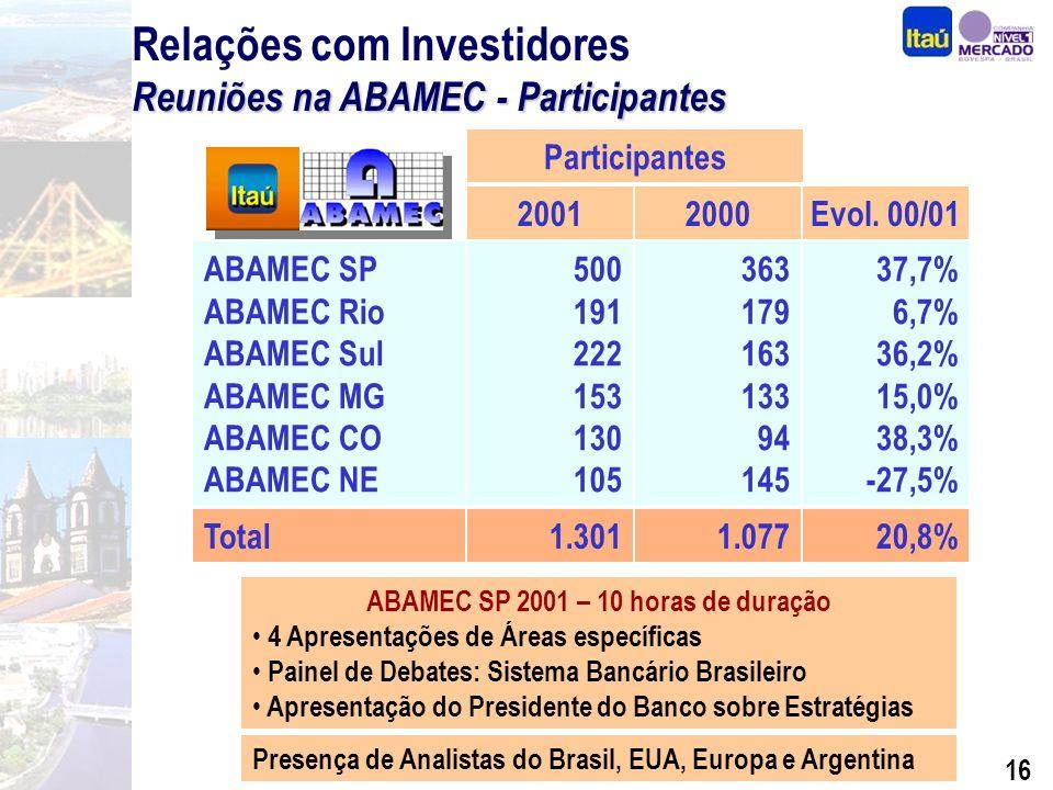 15 Relatórios de RI Português Inglês Relatórios Anuais Português Inglês Relatório da Administração Sintético Direto ABAMEC Press Releases E-mail Alerts Road Shows Conferências Telefônicas 17.100 10.000 7.100 17.000 10.000 7.000 84.500 68.500 95 25 3 5 23.500 14.500 9.000 21.000 15.000 6.000 38.500 68.000 14 22 4 6 20012000Quantidades Produzidas Relações com InvestidoresTransparência