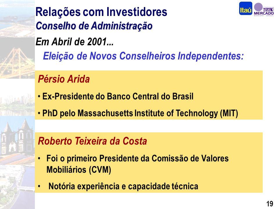 18 Profissionais altamente qualificados: Relações com Investidores Conselho Fiscal Gustavo Jorge L.