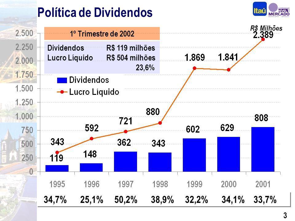 23 Principais Reconhecimentos Melhor Administrador de Carteiras no Brasil Melhor Adm.