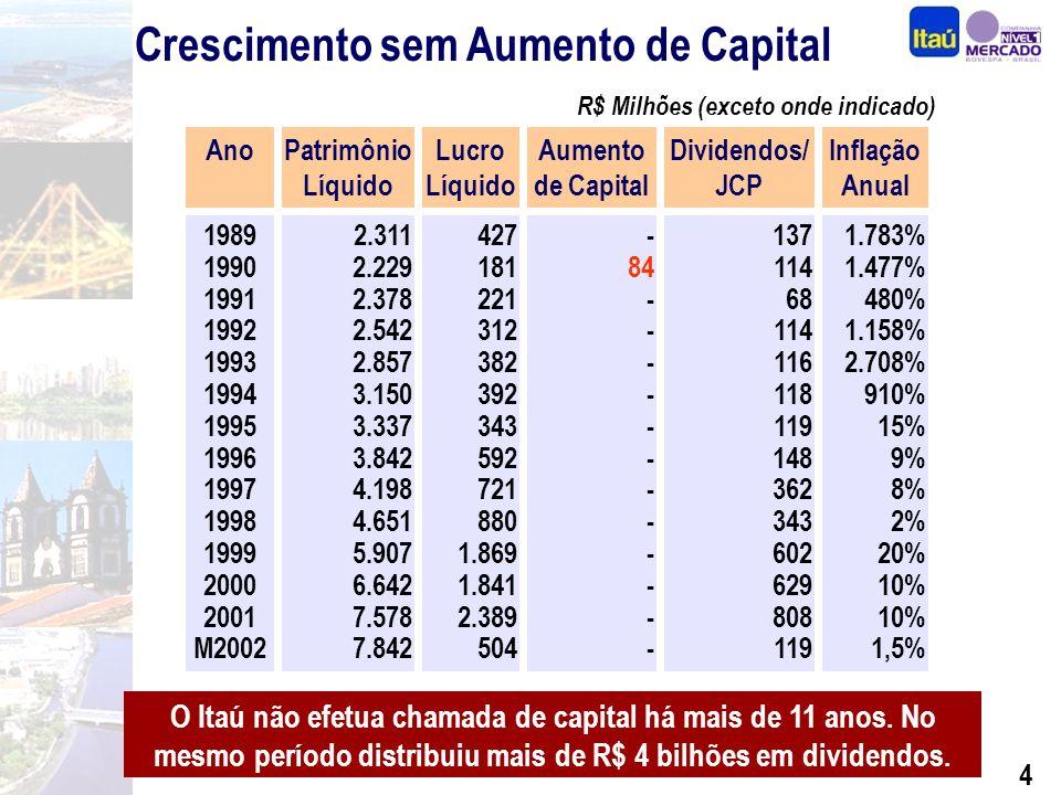 54 Pontos de Venda Caixas Eletrônicos Agências + PABs BFB Banco del Buen Ayre mar/02