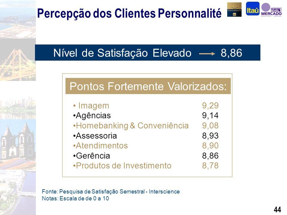 43 Evolução Personnalité Agências Clientes Correntistas *Volume Médio dos Recursos de Captação( DAV + Fundos + Dep.