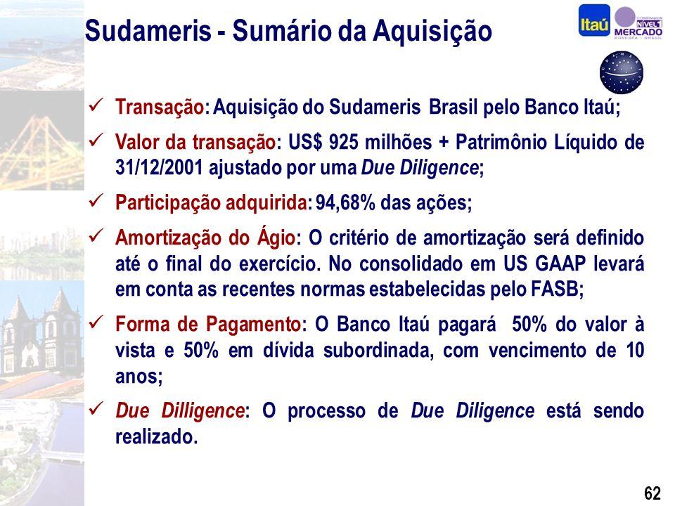 61 Grande potencial de venda de produtos: Não-bancários (seguros, fundos, capitalização, previdência) Bancários (crédito pré-aprovado, novos serviços eletrônicos) Consistência estratégica: consolidação em São Paulo, que representa o maior mercado do Brasil com mais de 30% do PIB: A grande maioria das agências do Sudameris está concentrada no Estado de São Paulo.