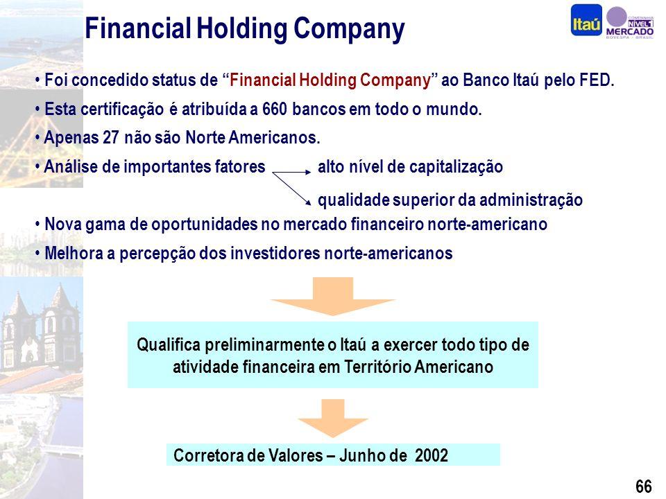 65 Presença Internacional Março, 2002 * Itau Bank Itaú 53.8 Agência New York Grand Cayman Branch Banco Itaú Buen Ayre S.A.